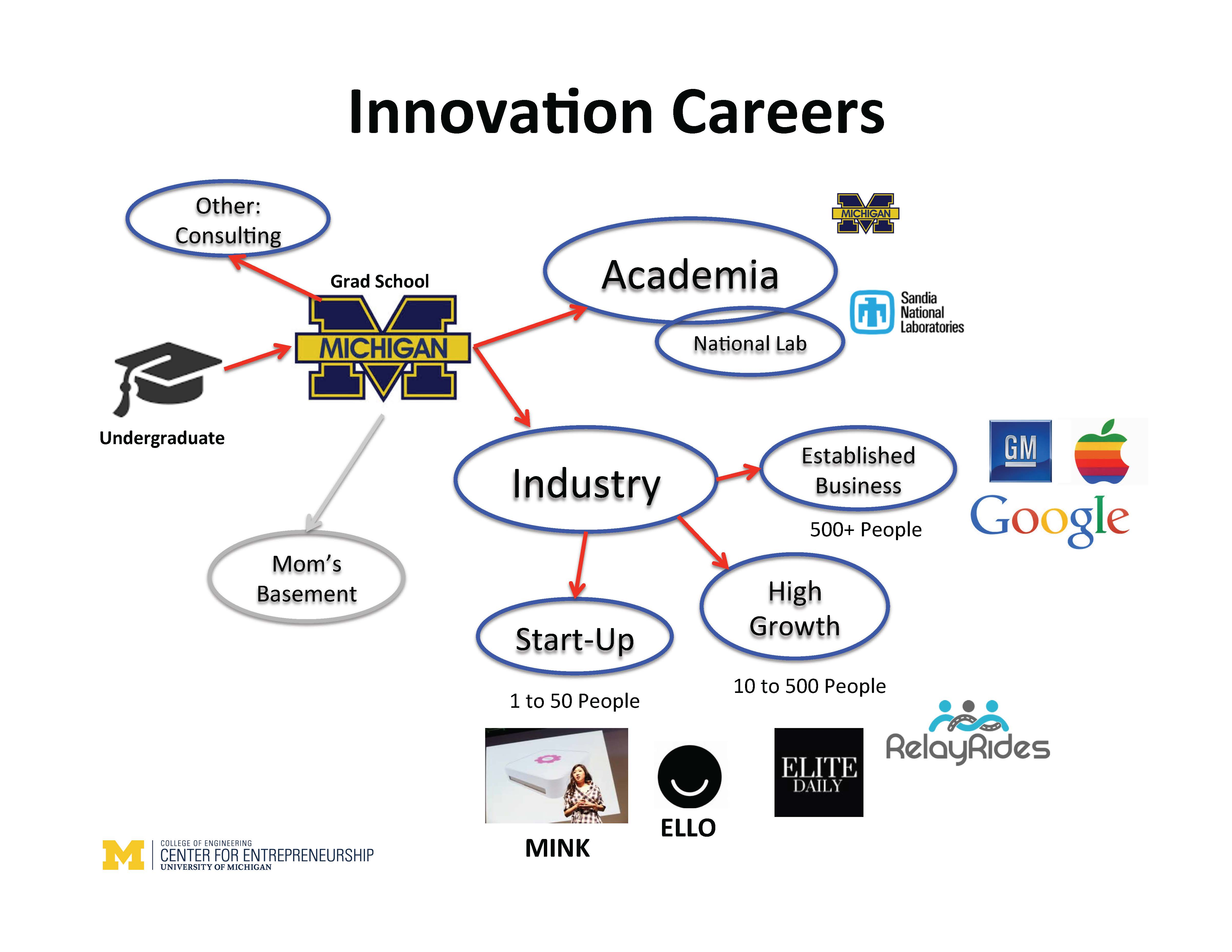 InnovatioChemistry slide