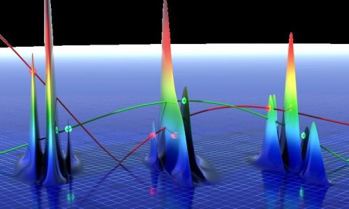 2D Spectra of Quantum Dots with excitation levels