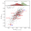 A path to inferring merger histories using stellar halos