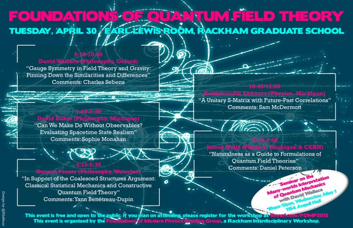 2013: Foundations of Quantum Field Theory – Foundations of
