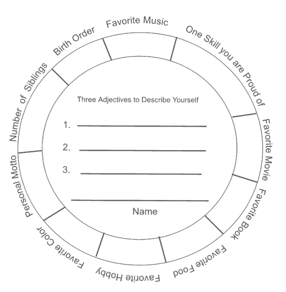 personal identity wheel