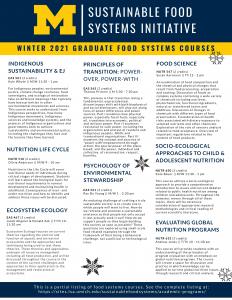 Featured Graduate Courses