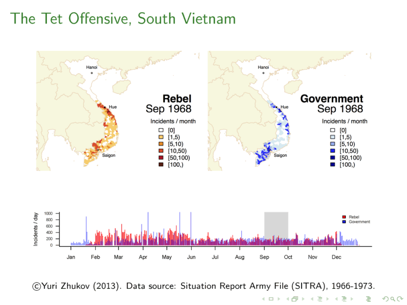 tet offensive research paper Tet offensive essays vietnam was not only a war to the american people it was a massacre the tet offensive was a vietnamese lunar holiday, which celebrated the year of the monkey, which was usually a very peaceful and calm period but not at this time.